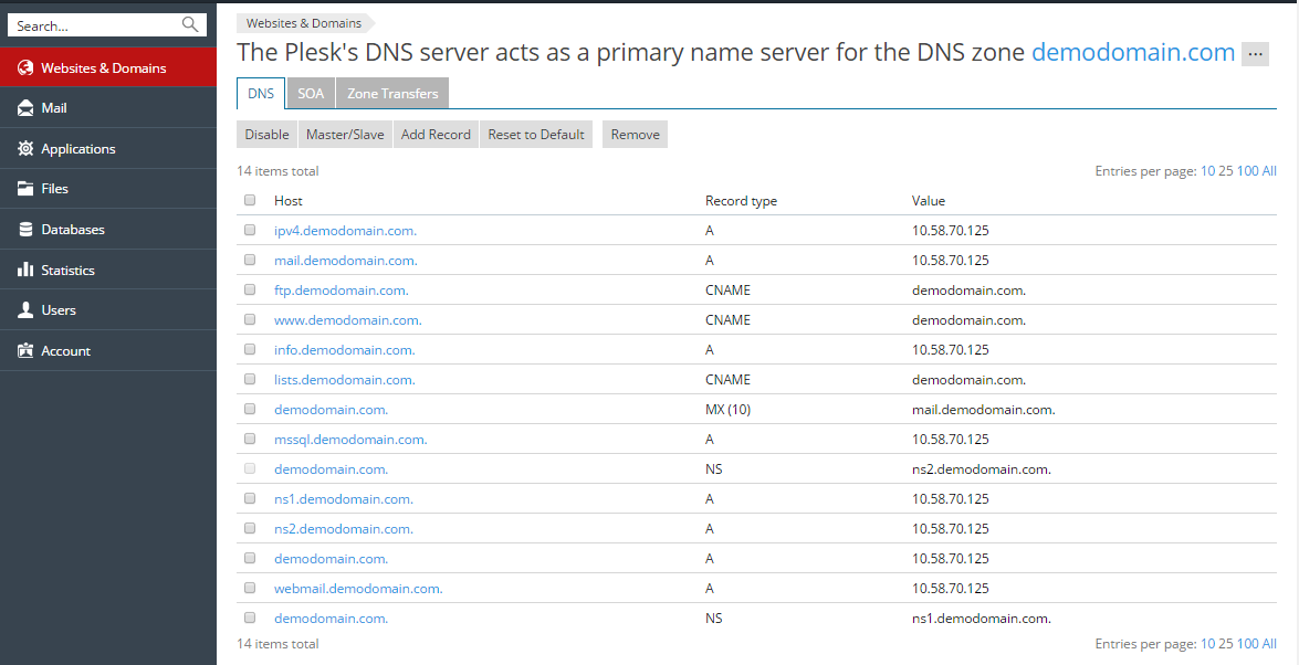 Plesk as a Master DNS Server